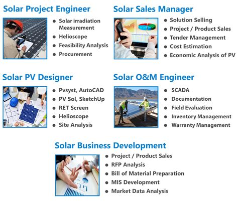 design engineer recruitment solar design engineer jobs india home design ideas