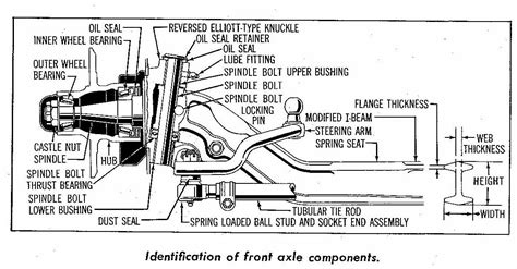 f250 blower motor relay location 2002 f250 front axle diagram 2002 free engine image for user manual