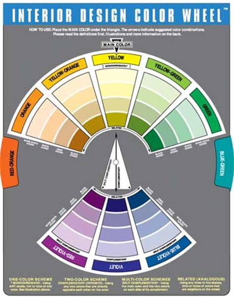 interior design color wheel by color wheel co materials supplies