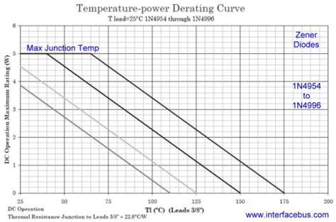 diode derating calculation zener diode current capacity 28 images file zener diode voltage regulator svg simple the