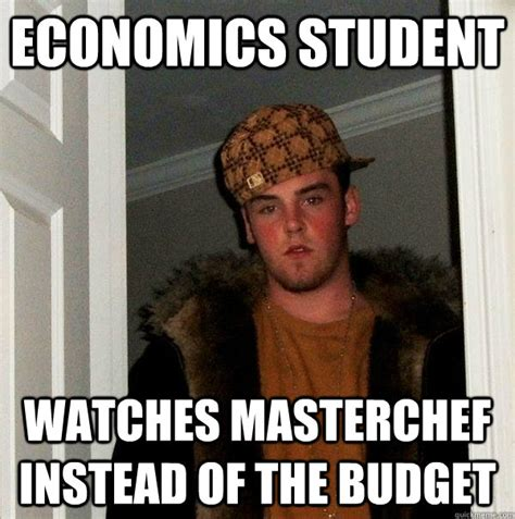 Economist Meme - interesting economics related memes docsity
