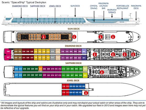 Deck Floor Plan by Scenic Cruises Scenic Quot Space Ship Quot Universal Deck Plan