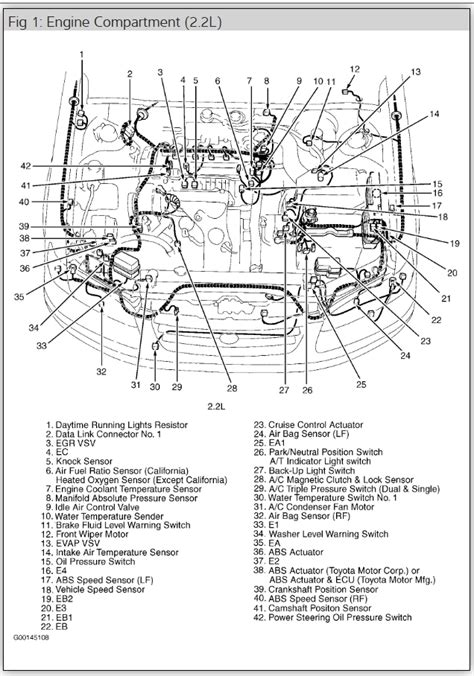 99 camry engine diagram wiring diagrams