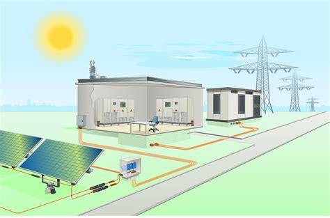 Energie Solaire Photovoltaique by 201 Nergie Solaire Photovoltaique Dezatech