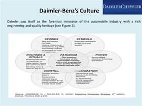Mercedes Company Culture Daimler Chrysler Study