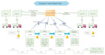 value mapping template visio value mapping template visio 2010 bertylcopy