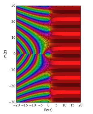 bernhard riemann vermutung riemann zeta function wikipedia