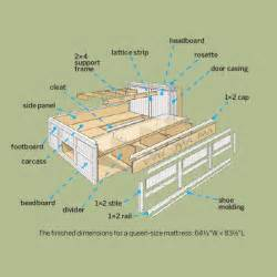 Build Platform Bed Frame Instructions by How To Build A Storage Bed