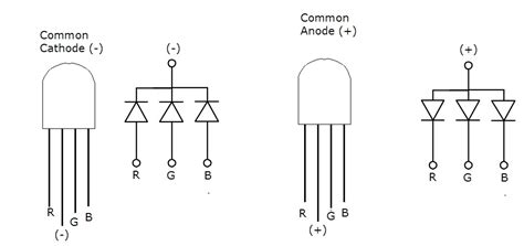 led anode cathode diagram arduino digital inputs outputs revisited rgb led exle