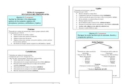 biologa 2 bach 8414003362 resumen biolog 237 a bach 2003