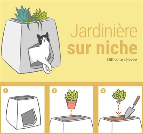 Faire Ses Semis Soi Meme by Plantes D Int 233 Rieur Des Pots Originaux 224 Faire Soi M 234 Me