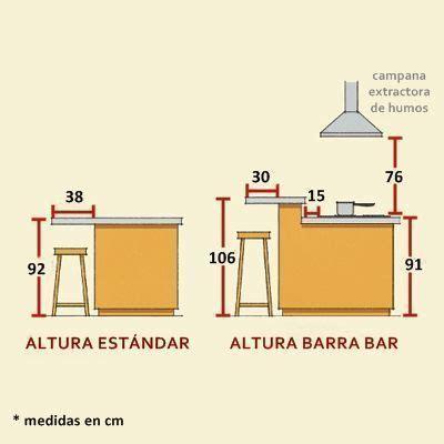 kitchen island space requirements barras de cocina 191 qu 233 altura es la correcta cocinas