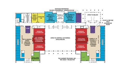 center for student life and college of business naming opportunities