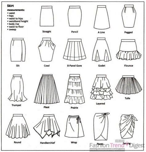pattern maker job duties style chart clothing bing images reference guide for