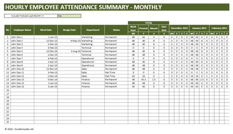 monthly employee attendance record template excel monthly attendance template 2016 calendar template