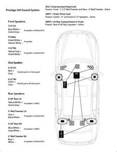 saab 9 3 linear wiring diagram get free image about wiring diagram