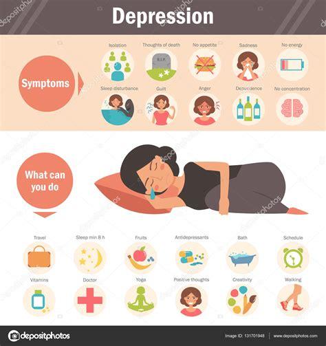 depression symptoms depression symptoms and treatment stock vector 169 annaviolet 131701948