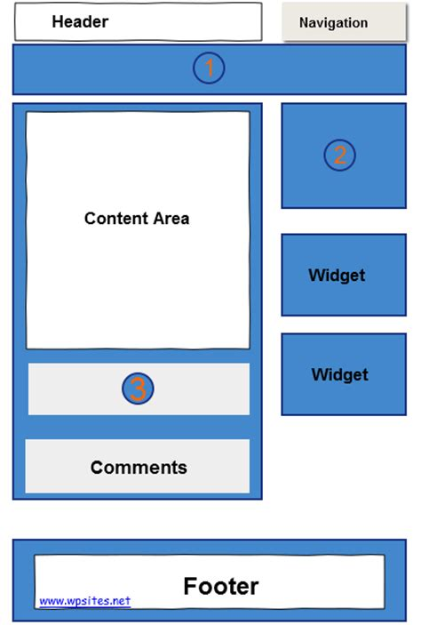 wireframe diagram app gallery how to guide and refrence