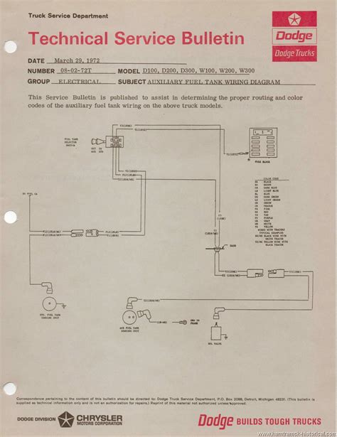 The 1970 Hamtramck Registry Quot 1972 Dodge Tsbs Quot Page