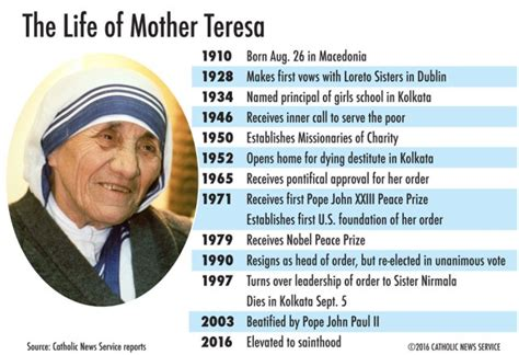 mother teresa calcutta biography tagalog mother teresa do small things with great love cns top