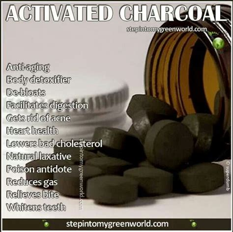 Charcoal Detox Benefits by Activated Charcoal Products
