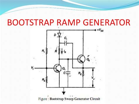 bootstrap generator circuit types of time base generators