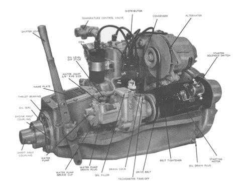 The Atomic Four Marine Engine