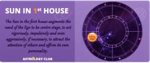 lucy lawless natal chart sun in the first house