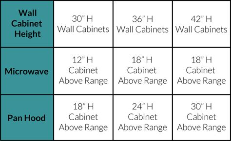kitchen cabinet sizes chart standard kitchen cabinet size guide base wall