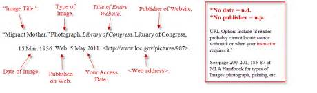 how to write bibliography in mla format for websites mla