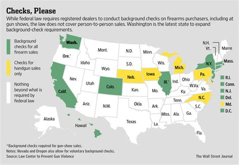 Washington State Background Check Laws New Gun Background Checks Take Effect In Washington State Wsj