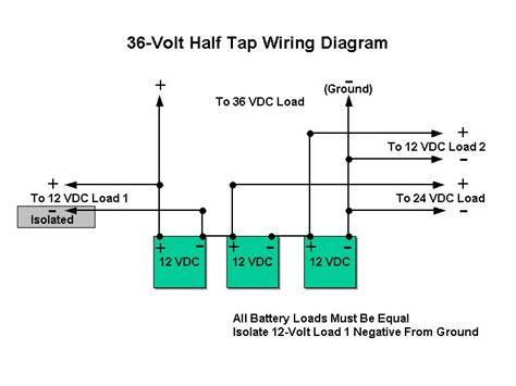 36 volt battery wiring diagram get free image about