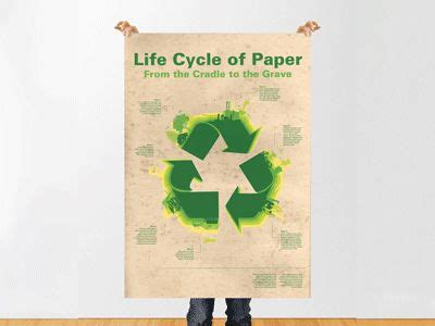 How To Make A Cycle With Paper - cycle of paper tcc