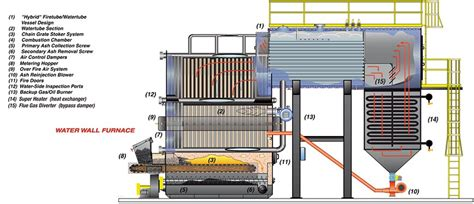 Efficient House Plans by Coal Fired Boiler Hybrid Water Wall Chain Grate Super