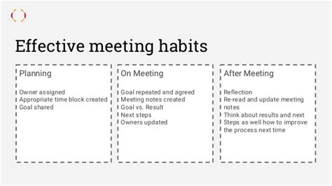 7 time management best practices of highly productive effective meeting habits planning owner