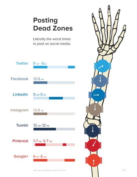 wann macht media markt auf social media todeszonen wann auf und co