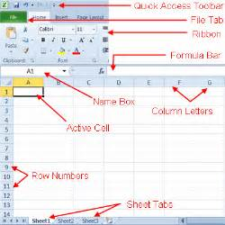 Parts Of An Excel Spreadsheet Parts Of The Excel Screen