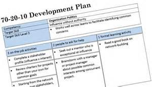 software development plan template creating your software architect development plan linkedin