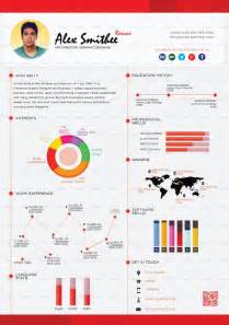 infographic resume builder top 5 infographic resume templates