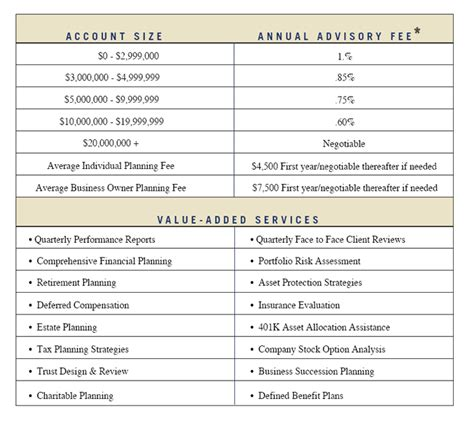 fee schedule template fee schedules