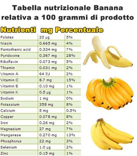 alimenti calorie e valori nutrizionali valori nutrizionali banana vitamine proteine