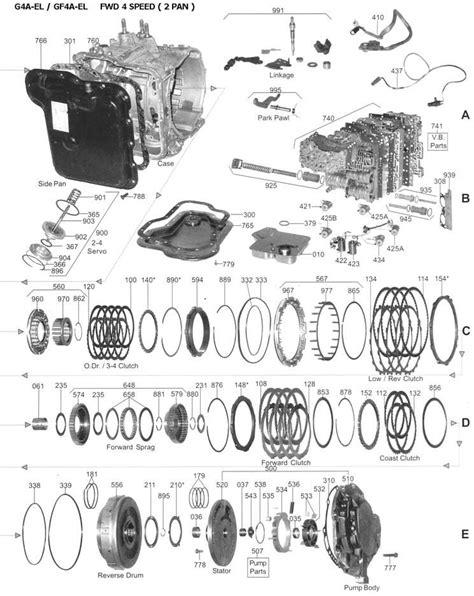 Problema con Transmisión Automática - Página 96