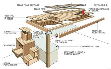 progetto scrivania fai da te soppalco fai da te in legno con scrivania annessa