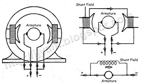 ac motor field wiring diagram wiring diagram with