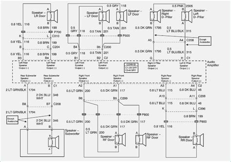 captivating 99 gmc suburban wiring diagram photos best image diagram schematic guigou us 1999 tahoe rear roof speaker wiring diagram fasett info