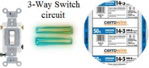 electric wire to purchase for basement projects