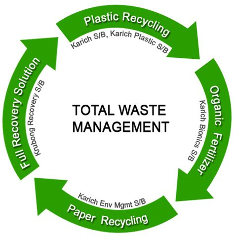 research paper on e waste management buy apa research papers buy essay of top quality thesis