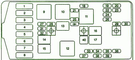 2000 pontiac grand prix fuse box diagram 40 wiring