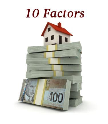 housing insurance cost 10 factors that affect the cost of home insurance mitchell whale ltd