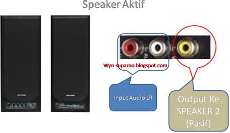 Dan Gambar Speaker Aktif Gmc ingin berbagi ilmu dan pengalaman dvd mati total